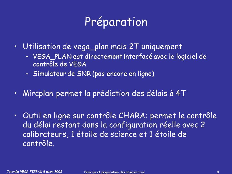 Journée VEGA FIZEAU 6 mars 2008 Principe et préparation des observations9 Préparation Utilisation de vega_plan mais 2T uniquement –VEGA_PLAN est directement interfacé avec le logiciel de contrôle de VEGA –Simulateur de SNR (pas encore en ligne) Mircplan permet la prédiction des délais à 4T Outil en ligne sur contrôle CHARA: permet le contrôle du délai restant dans la configuration réelle avec 2 calibrateurs, 1 étoile de science et 1 étoile de contrôle.