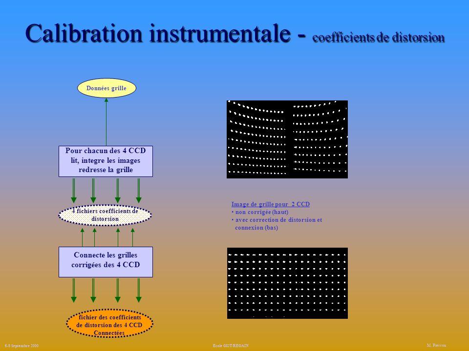 Spectre de lobjet - programme traite correction de champ plat: correction de champ plat: choix du fichier choix champ plat ou bien choix du fichier choix champ plat ou bien calcul d1 polynome de lissage du spectre calcul d1 polynome de lissage du spectre calibration spectrale: calibration spectrale: choix du fichier de coefficients de dispersion sauvegarde du spectre calibré M.