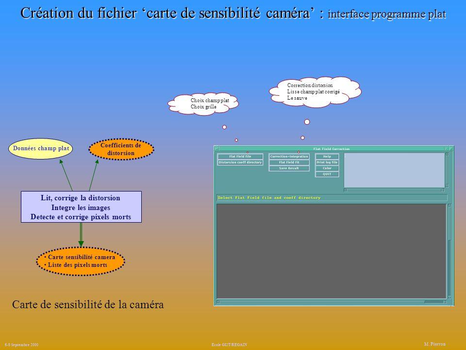 Choix des fichiers spectre, grille, champ plat Correction des données spectre Projection Choix des fichiers spectre, grille, Correction,projection lissage polynomial du spectre Choix de chaque ligne avec click souris (pixel) Entrée de la valeur en lamda (pour chaque ligne) Calcule et sauve les coeff dispersion Lit, corrige la distorsion Integre les images Divise par la carte de sensibilité Identifie les lignes spectrales Fichier des coefficients de Dispersion Carte de sensibilité caméra Données spectre Coefficients de distorsion Coefficients de calibration spectrale M.