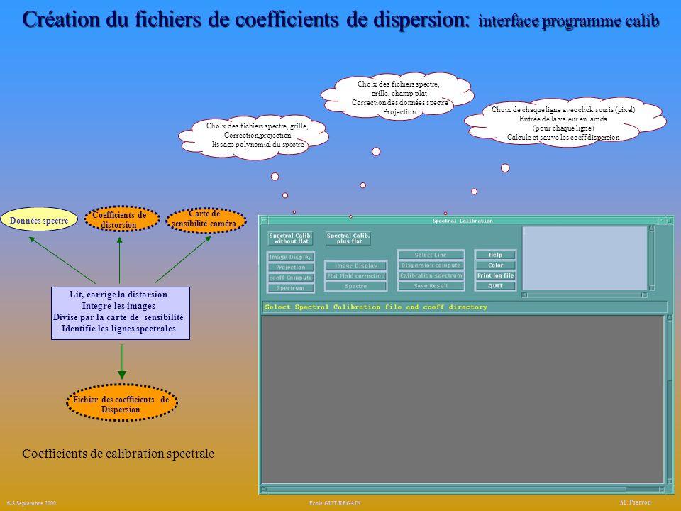 boutons batch processing et batch file Programme traite - Traitement par densité spectrale Batch processing écrit dans le fichier de commande créé, les commandes à effectuer pour réaliser le traitement choisi.