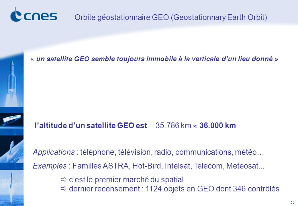 15 Orbite géostationnaire GEO (Geostationnary Earth Orbit) laltitude dun satellite GEO est 35.786 km 36.000 km Applications : téléphone, télévision, r