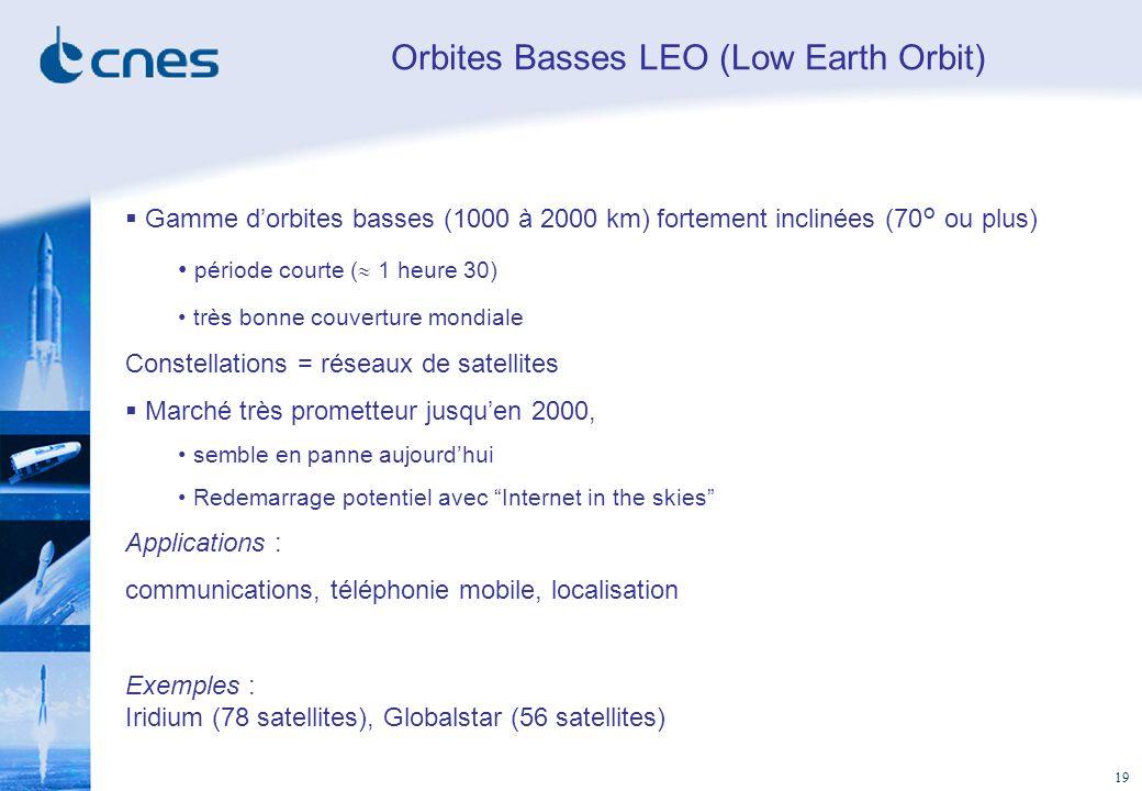 19 Gamme dorbites basses (1000 à 2000 km) fortement inclinées (70° ou plus) période courte ( 1 heure 30) très bonne couverture mondiale Constellations