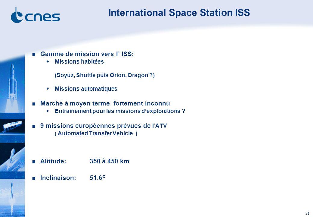 21 International Space Station ISS Gamme de mission vers l ISS: Missions habitées (Soyuz, Shuttle puis Orion, Dragon ?) Missions automatiques Marché à