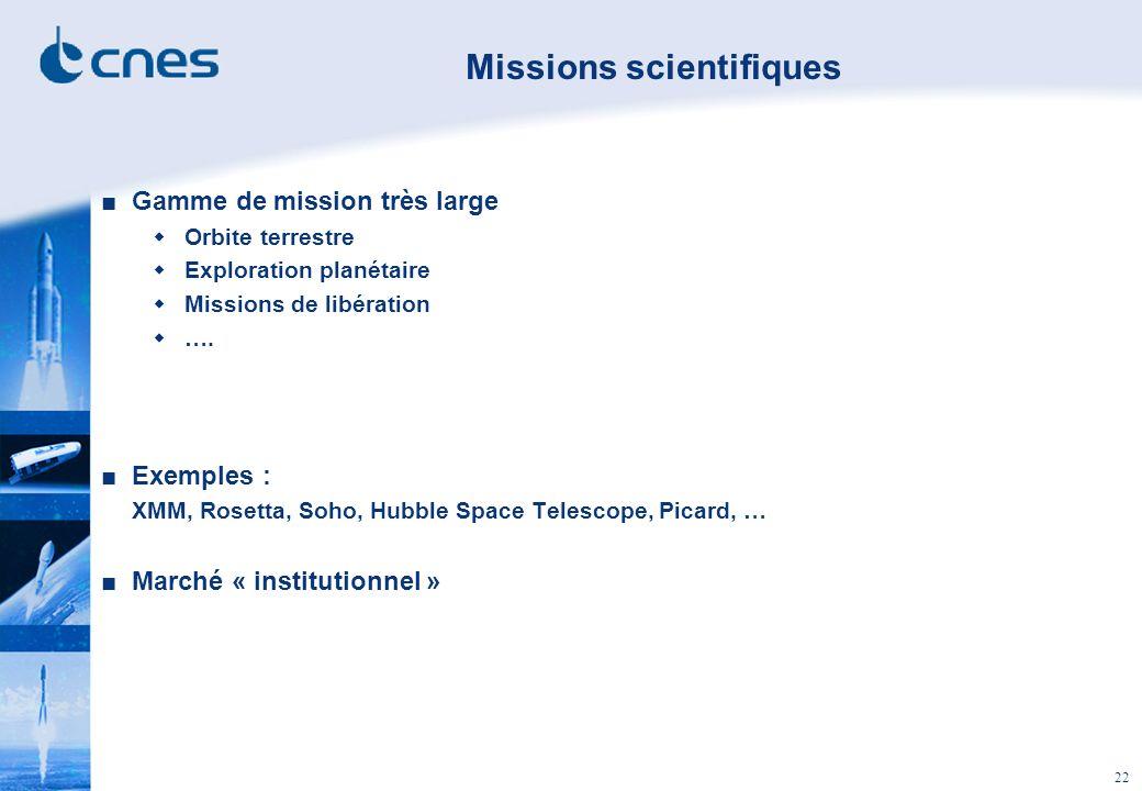 22 Missions scientifiques Gamme de mission très large Orbite terrestre Exploration planétaire Missions de libération …. Exemples : XMM, Rosetta, Soho,
