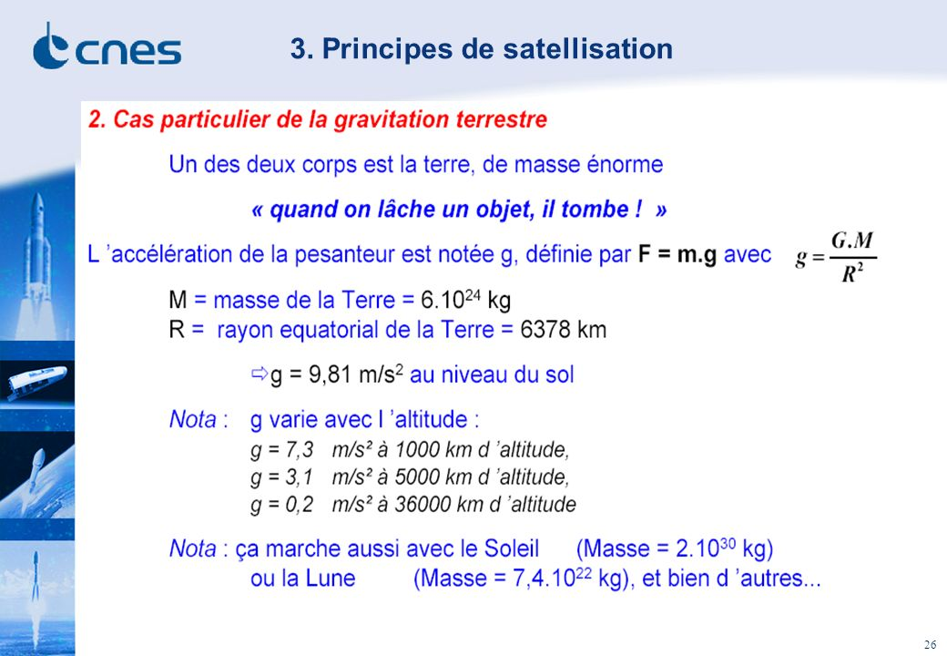 26 3. Principes de satellisation