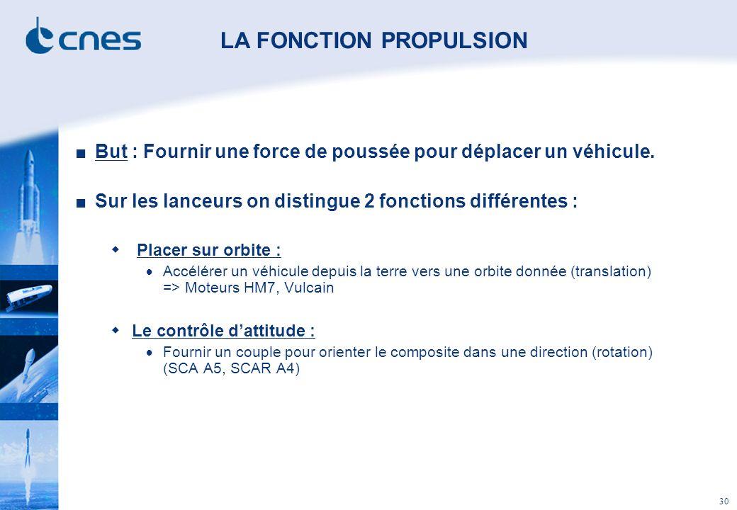 30 LA FONCTION PROPULSION But : Fournir une force de poussée pour déplacer un véhicule. Sur les lanceurs on distingue 2 fonctions différentes : Placer