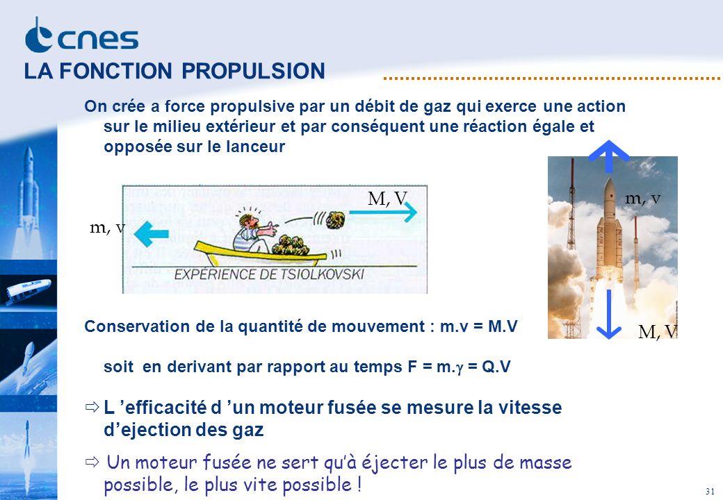 31 LA FONCTION PROPULSION On crée a force propulsive par un débit de gaz qui exerce une action sur le milieu extérieur et par conséquent une réaction