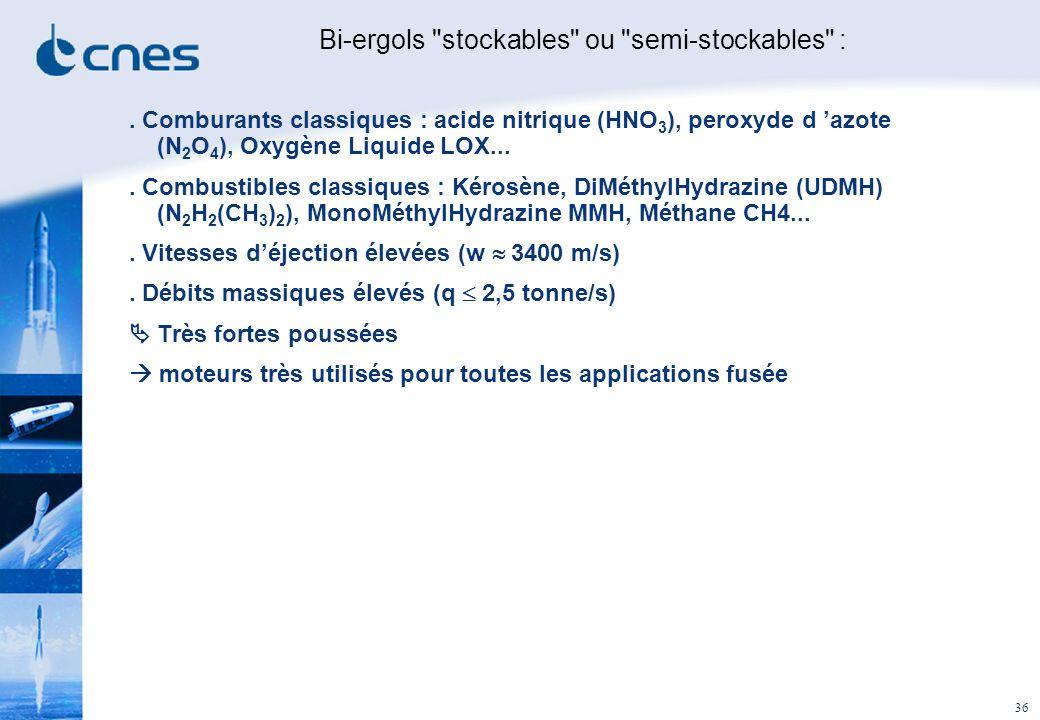 36. Comburants classiques : acide nitrique (HNO 3 ), peroxyde d azote (N 2 O 4 ), Oxygène Liquide LOX.... Combustibles classiques : Kérosène, DiMéthyl