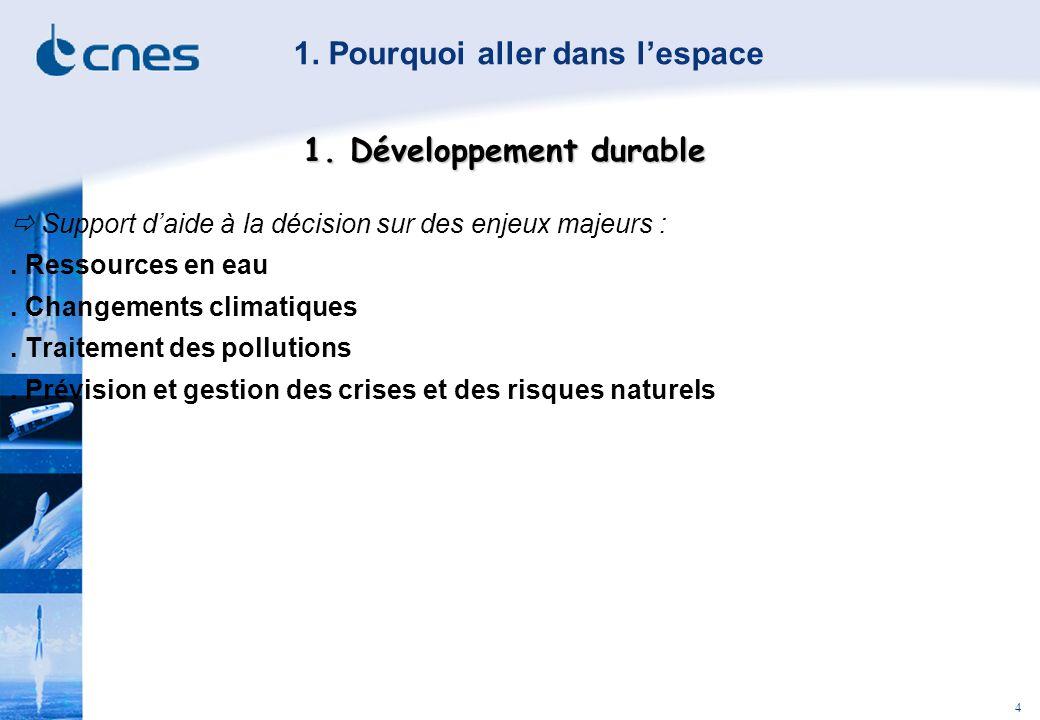 4 Support daide à la décision sur des enjeux majeurs :. Ressources en eau. Changements climatiques. Traitement des pollutions. Prévision et gestion de