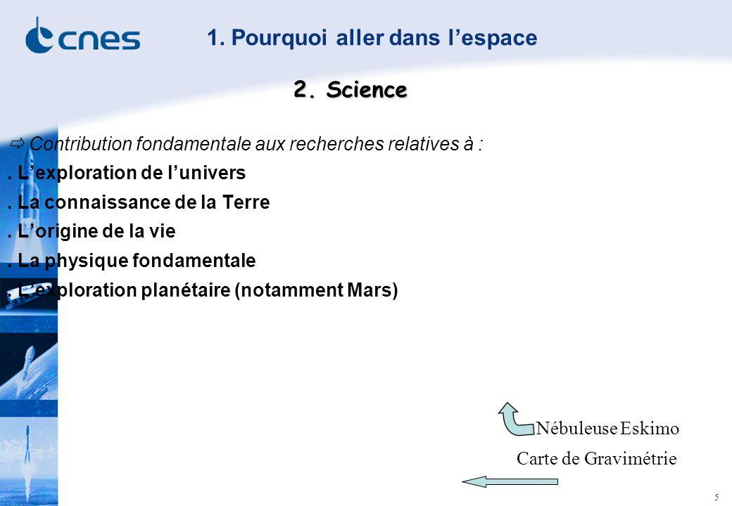 5 Contribution fondamentale aux recherches relatives à :. Lexploration de lunivers. La connaissance de la Terre. Lorigine de la vie. La physique fonda