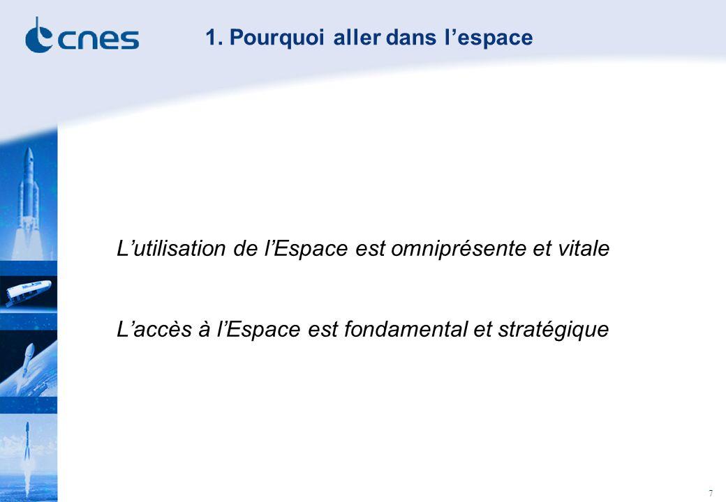 7 Lutilisation de lEspace est omniprésente et vitale Laccès à lEspace est fondamental et stratégique 1. Pourquoi aller dans lespace