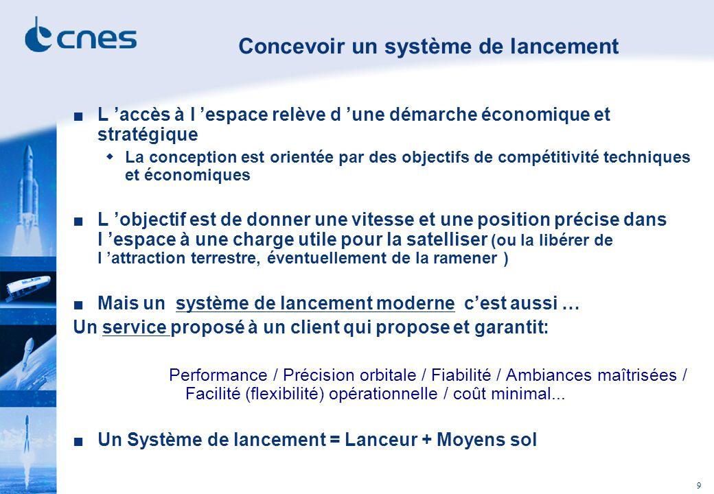 9 L accès à l espace relève d une démarche économique et stratégique La conception est orientée par des objectifs de compétitivité techniques et écono