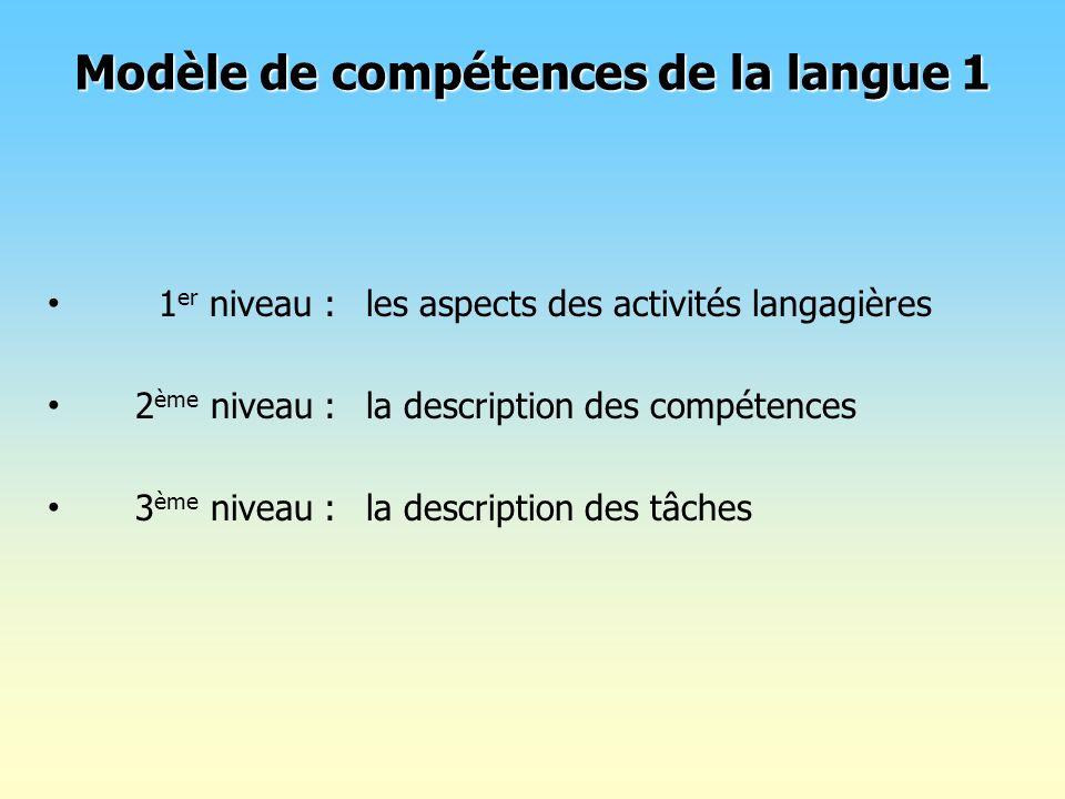 les aspects des activités langagières la description des compétences la description des tâches Modèle de compétences de la langue 1 1 er niveau : 2 èm