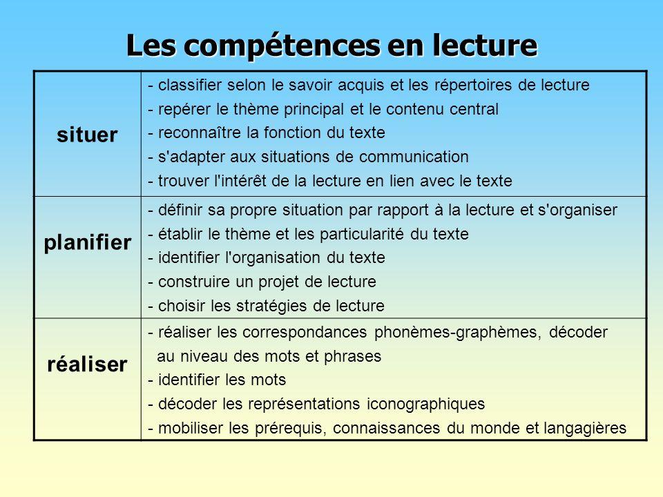 Les compétences en lecture situer - classifier selon le savoir acquis et les répertoires de lecture - repérer le thème principal et le contenu central