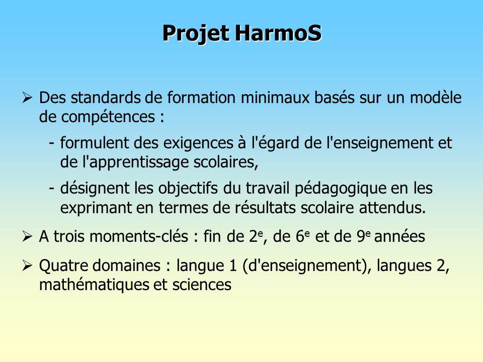 Projet HarmoS Des standards de formation minimaux basés sur un modèle de compétences : -formulent des exigences à l'égard de l'enseignement et de l'ap