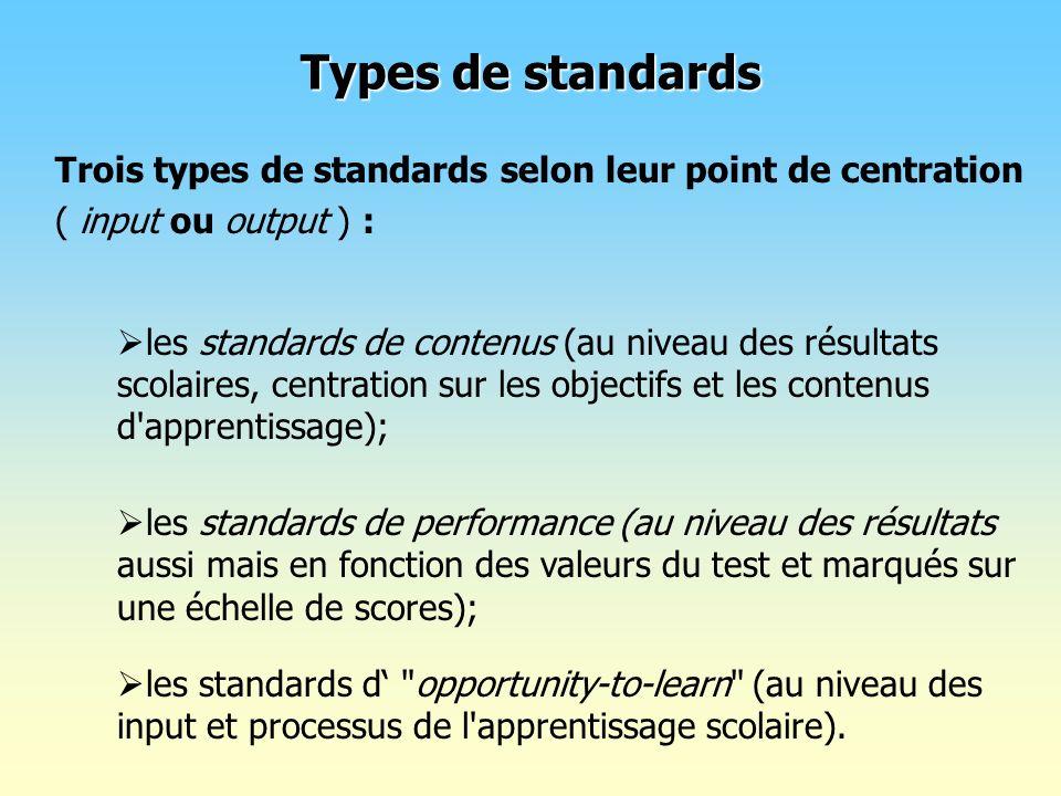 Trois types de standards selon leur point de centration ( input ou output ) : Types de standards les standards de contenus (au niveau des résultats sc