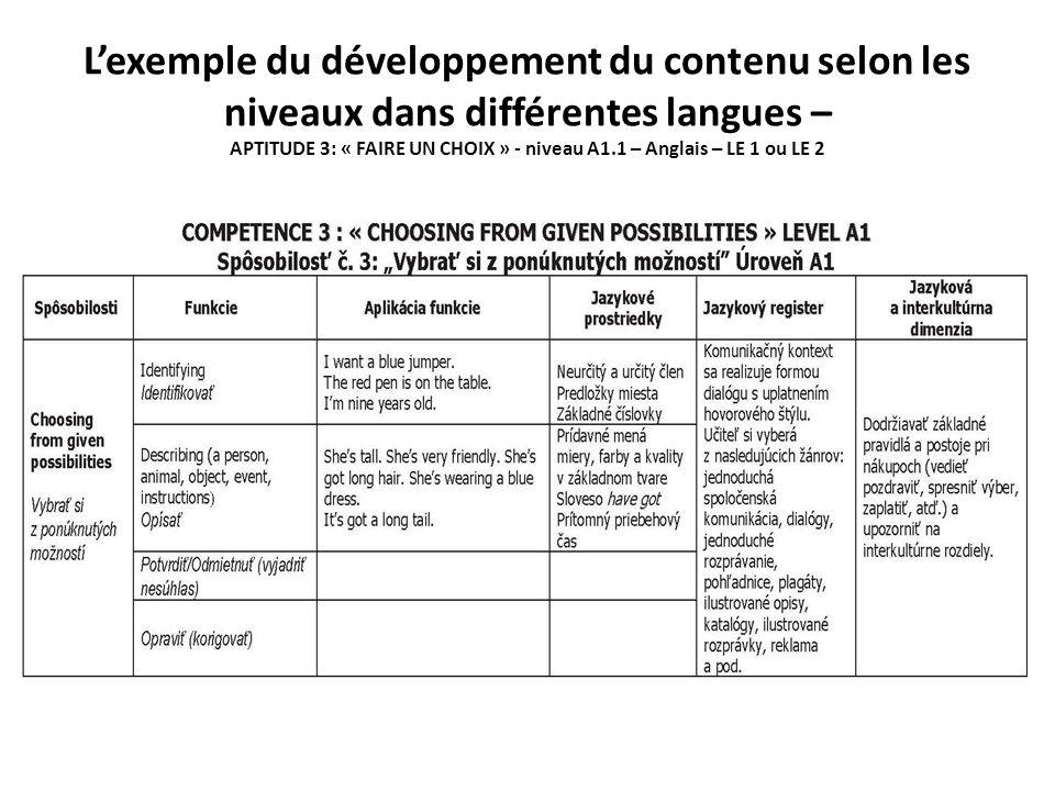 Lexemple du développement du contenu selon les niveaux dans différentes langues – APTITUDE 3: « FAIRE UN CHOIX » - niveau A1.1 – Anglais – LE 1 ou LE 2