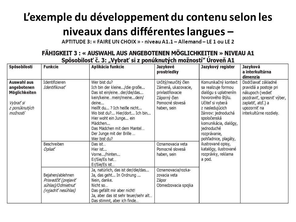 Lexemple du développement du contenu selon les niveaux dans différentes langues – APTITUDE 3: « FAIRE UN CHOIX » - niveau A1.1 – Allemand – LE 1 ou LE 2