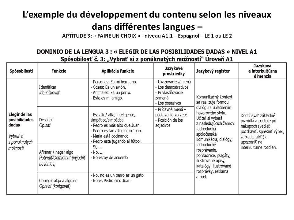 Lexemple du développement du contenu selon les niveaux dans différentes langues – APTITUDE 3: « FAIRE UN CHOIX » - niveau A1.1 – Espagnol – LE 1 ou LE 2