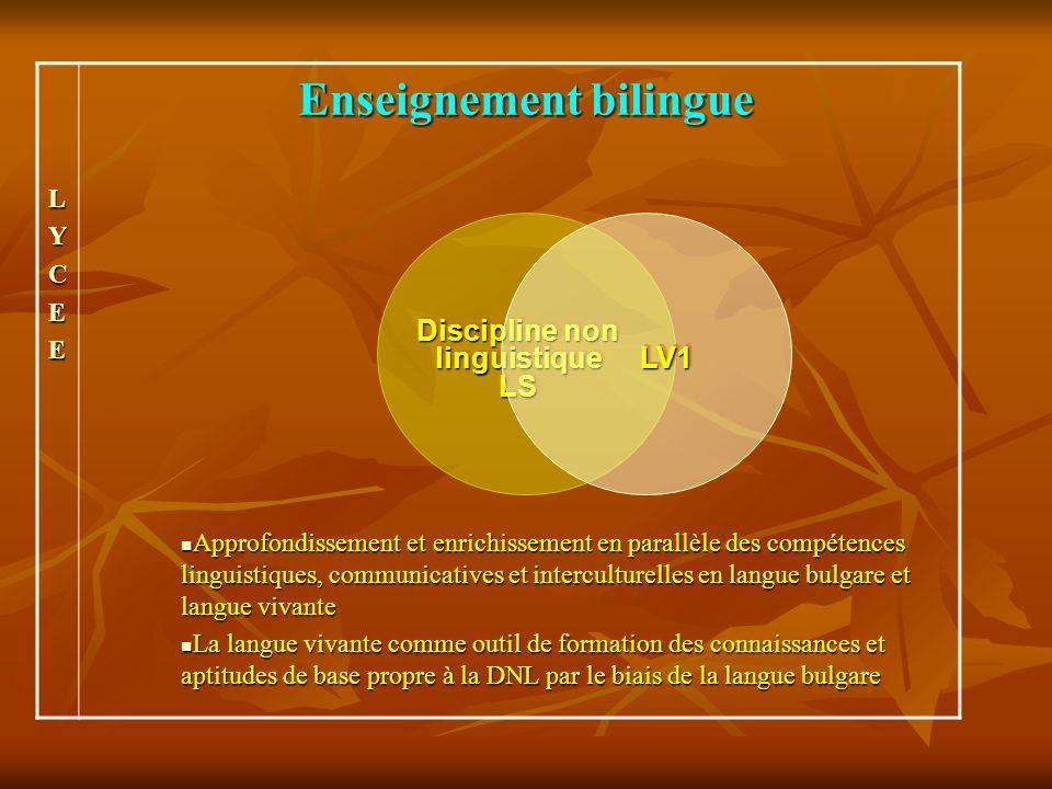 Enseignement bilingue Discipline non linguistique LS LS LV1LV1 LYCEE Approfondissement et enrichissement en parallèle des compétences linguistiques, communicatives et interculturelles en langue bulgare et langue vivante Approfondissement et enrichissement en parallèle des compétences linguistiques, communicatives et interculturelles en langue bulgare et langue vivante La langue vivante comme outil de formation des connaissances et aptitudes de base propre à la DNL par le biais de la langue bulgare La langue vivante comme outil de formation des connaissances et aptitudes de base propre à la DNL par le biais de la langue bulgare