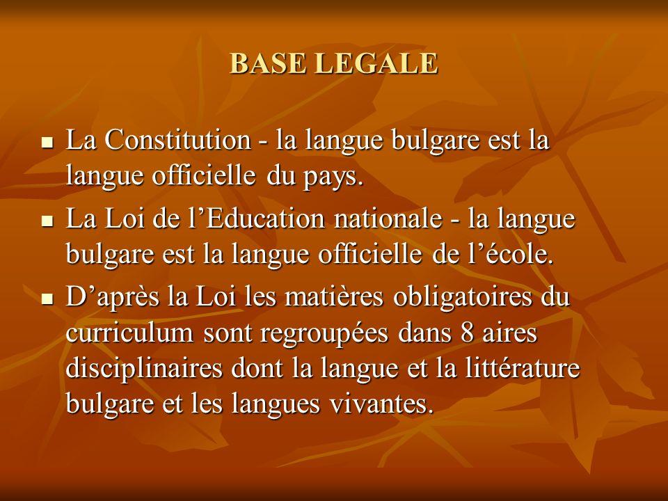 ORGANISATION DU SYSTEME EDUCATIF BULGARE 18171615LYCEESLYCEES A PROFIL (SECTIONS BILINGUES) 1211109 LYCEES PROFESSIONNELS (SECTIONS BILINGUES) 14131211 CLASSE INTENSIVE DE LA LANGUE CIBLE DE LA LANGUE CIBLE CLASSE INTENSIVE DE LA LANGUE CIBLE 8 COLLEGE765 10987 ECOLE PRIMAIRE 4321 65AGE CLASSE PREPARATOIRE CLASSE