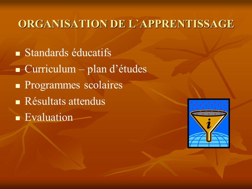 STANDARDS EDUCATIFS Sont élaborées par le MES pour chaque discipline par niveau éducatif – trois pour les autres disciplines sauf les langues vivantes.
