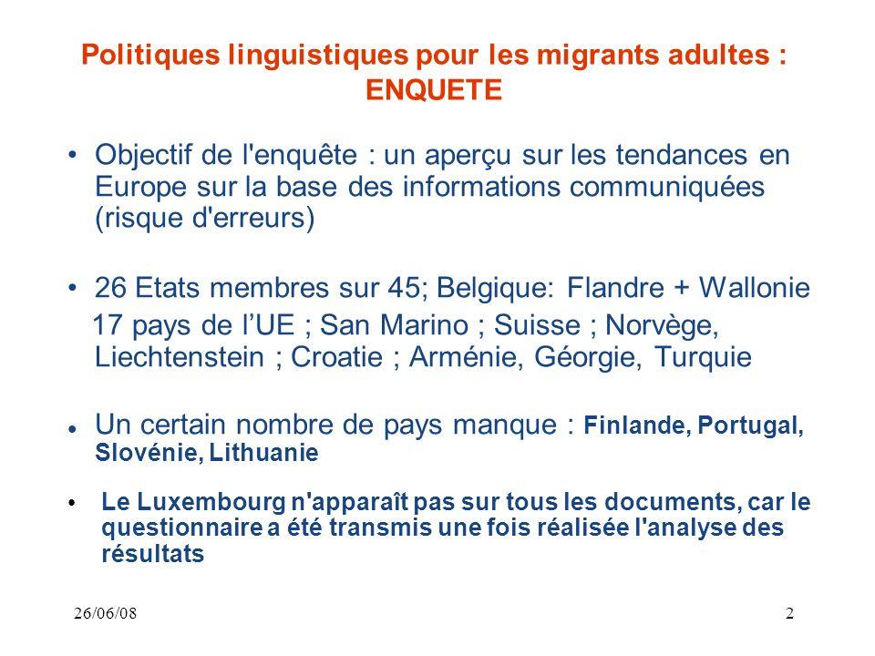 26/06/0813 Part respective des pays dans la population totale des étrangers