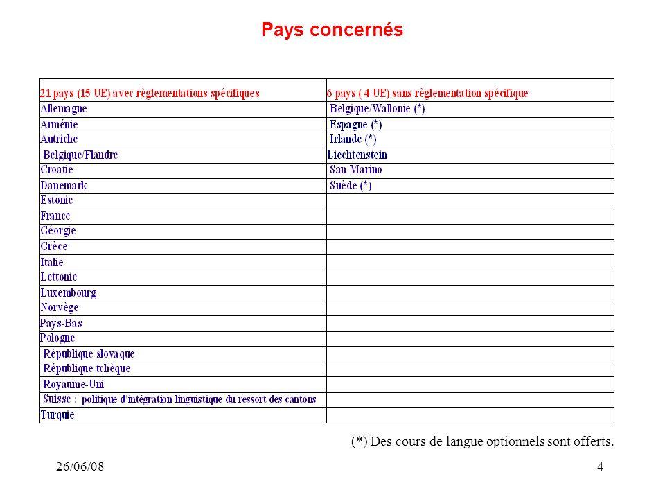 26/06/085 Règlementations et niveau de langue requis