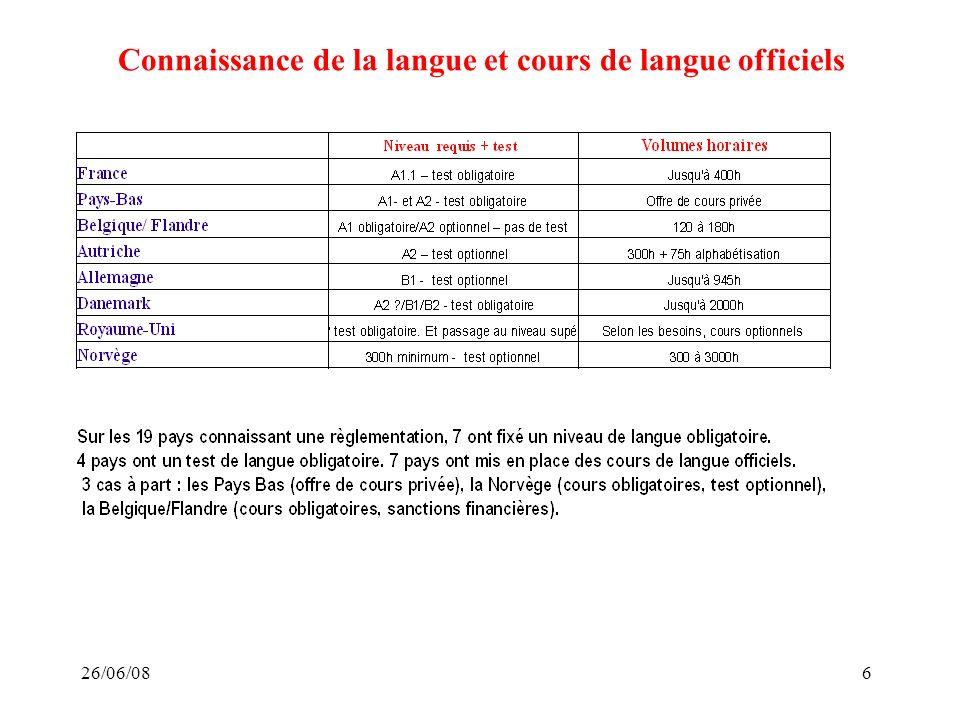 26/06/086 Connaissance de la langue et cours de langue officiels