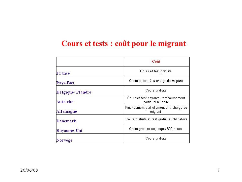 26/06/087 Cours et tests : coût pour le migrant