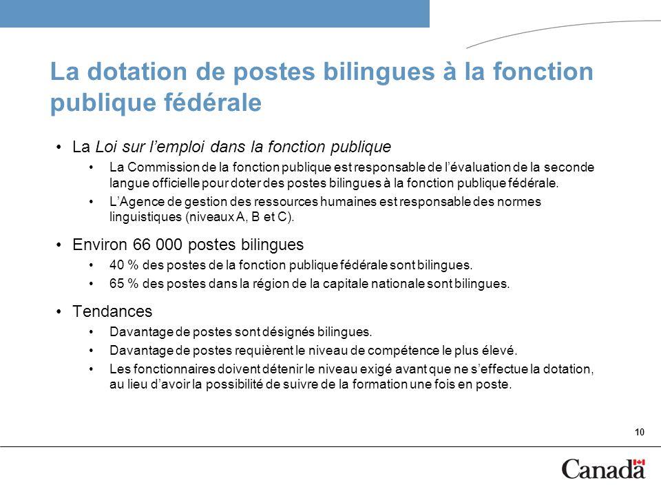 10 La dotation de postes bilingues à la fonction publique fédérale La Loi sur lemploi dans la fonction publique La Commission de la fonction publique