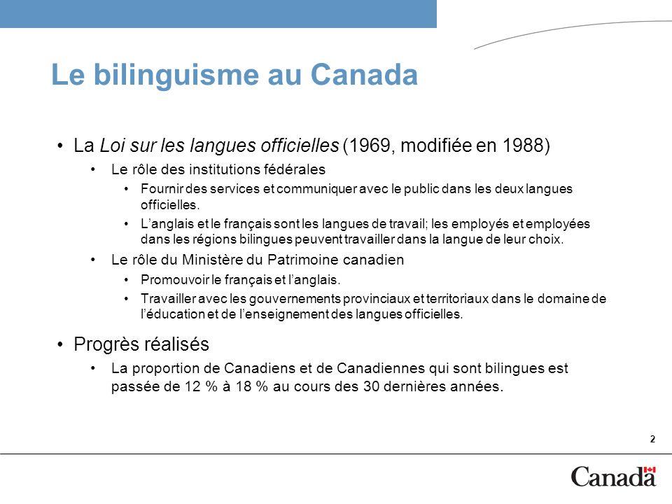 2 Le bilinguisme au Canada La Loi sur les langues officielles (1969, modifiée en 1988) Le rôle des institutions fédérales Fournir des services et comm