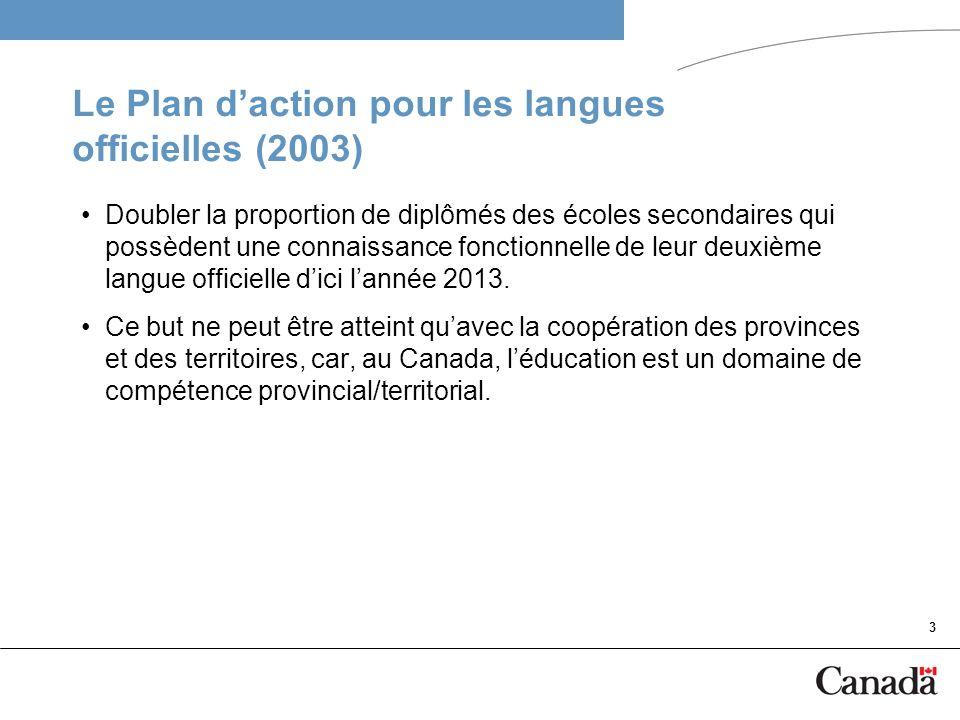 3 Le Plan daction pour les langues officielles (2003) Doubler la proportion de diplômés des écoles secondaires qui possèdent une connaissance fonction