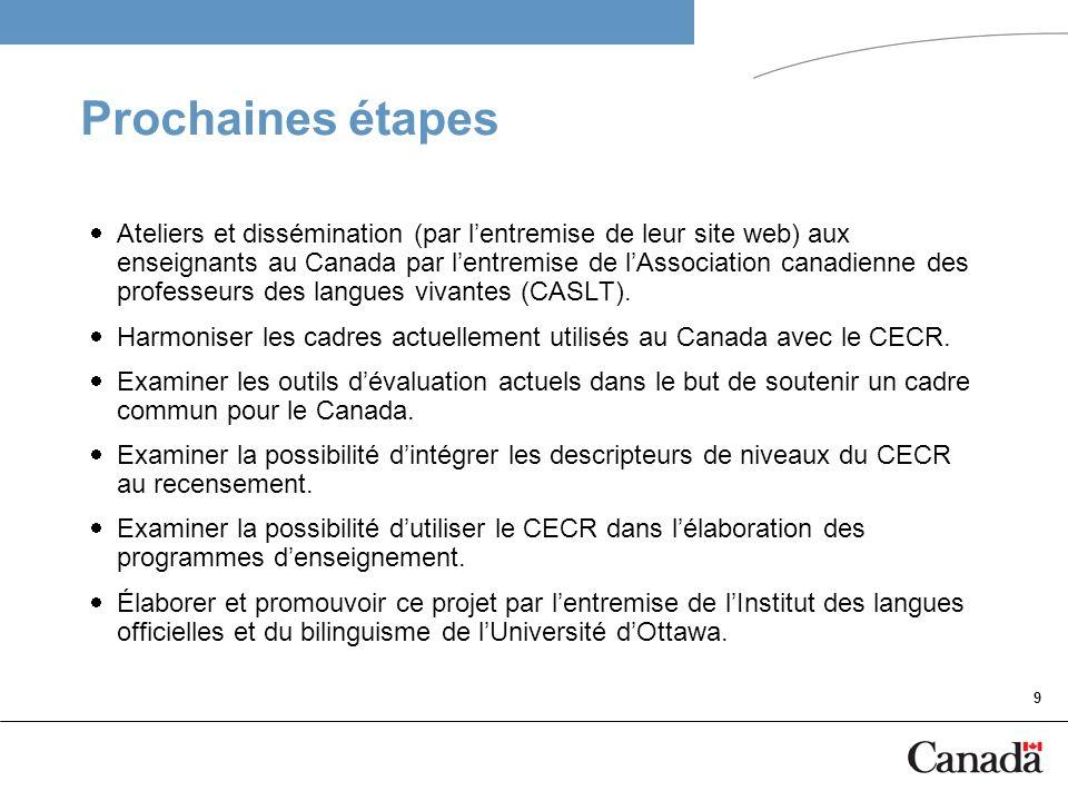 9 Prochaines étapes Ateliers et dissémination (par lentremise de leur site web) aux enseignants au Canada par lentremise de lAssociation canadienne de