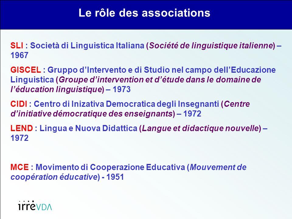 SLI : Società di Linguistica Italiana (Société de linguistique italienne) – 1967 GISCEL : Gruppo dIntervento e di Studio nel campo dellEducazione Ling