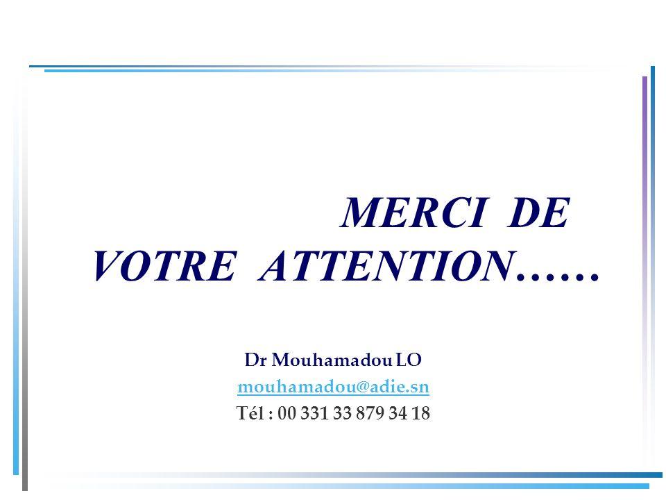 MERCI DE VOTRE ATTENTION…… Dr Mouhamadou LO mouhamadou@adie.sn Tél : 00 331 33 879 34 18