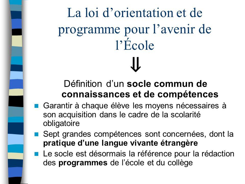 Un plan de rénovation de lenseignement des langues étrangères (2005-2007) Mesure phare: ladoption du Cadre européen commun de référence pour les langues (décret du 22 août 2005) Des niveaux de compétence attendus Fin école élémentaire: A1 Fin scolarité obligatoire B1 (LV1) et A2 (LV2) Fin études du second degré: B2 (LV1) et B1 (LV2)