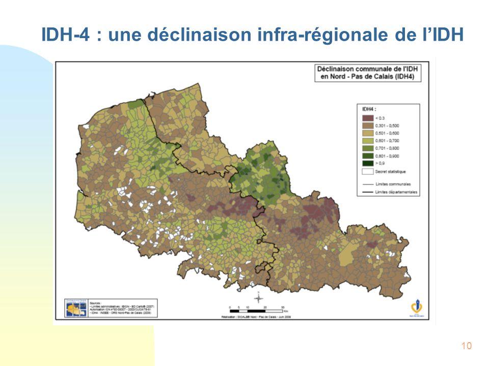 10 IDH-4 : une déclinaison infra-régionale de lIDH