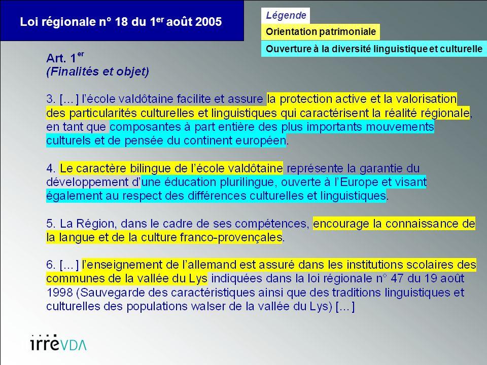Loi régionale n° 18 du 1 er août 2005 Orientation patrimoniale Ouverture à la diversité linguistique et culturelle Légende