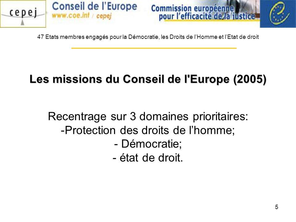 5 47 Etats membres engagés pour la Démocratie, les Droits de lHomme et lEtat de droit Les missions du Conseil de l Europe (2005) Recentrage sur 3 domaines prioritaires: -Protection des droits de lhomme; - Démocratie; - état de droit.