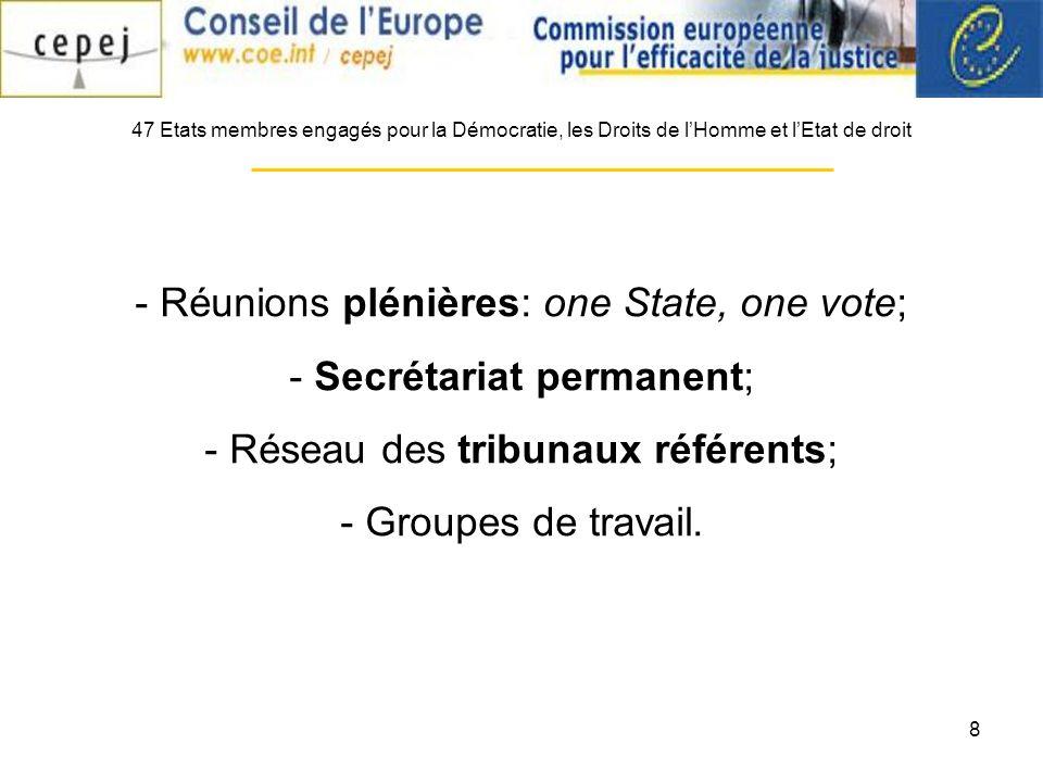 8 47 Etats membres engagés pour la Démocratie, les Droits de lHomme et lEtat de droit - Réunions plénières: one State, one vote; - Secrétariat permanent; - Réseau des tribunaux référents; - Groupes de travail.