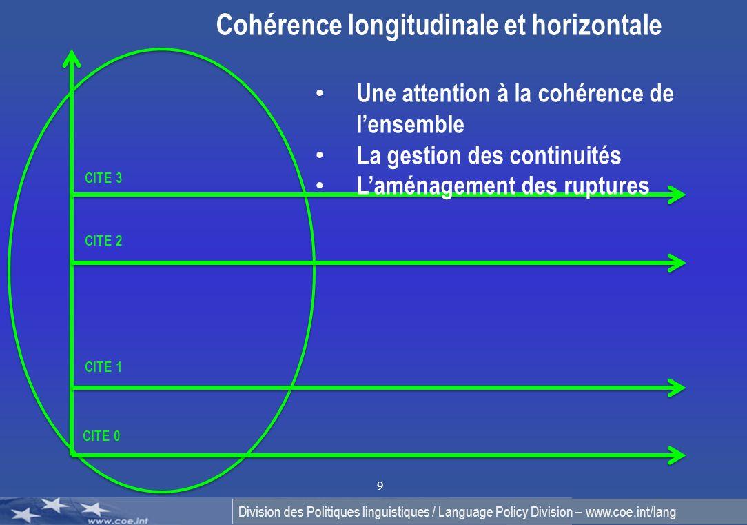 Division des Politiques linguistiques / Language Policy Division – www.coe.int/lang 9 CITE 0 CITE 1 CITE 2 CITE 3 Cohérence longitudinale et horizonta