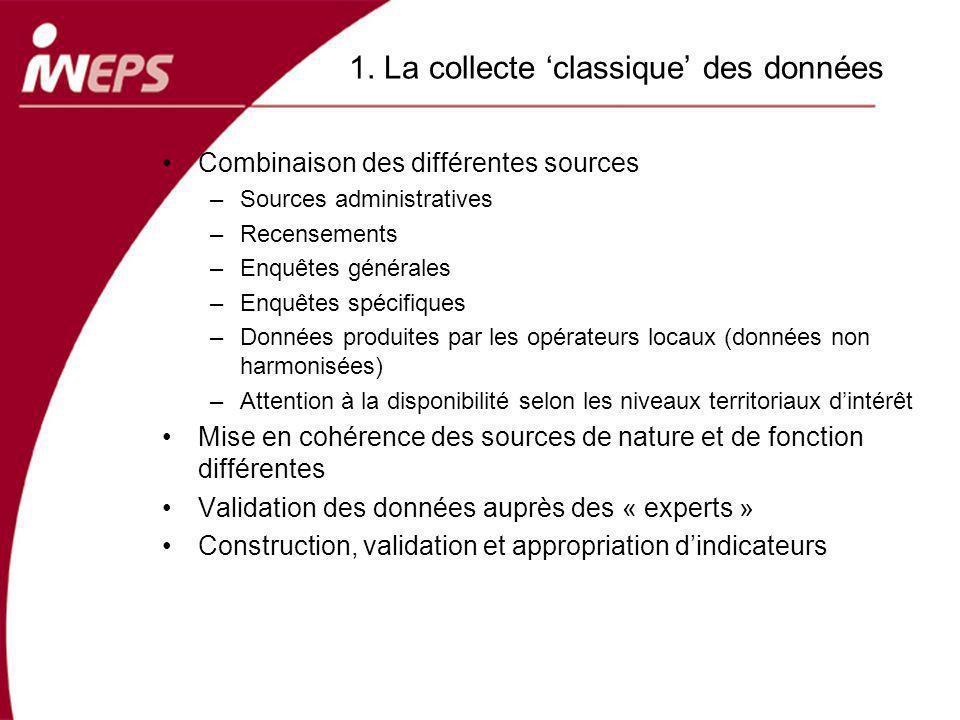 1. La collecte classique des données Combinaison des différentes sources –Sources administratives –Recensements –Enquêtes générales –Enquêtes spécifiq