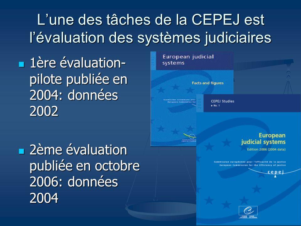 Lune des tâches de la CEPEJ est lévaluation des systèmes judiciaires 1ère évaluation- pilote publiée en 2004: données 2002 1ère évaluation- pilote pub