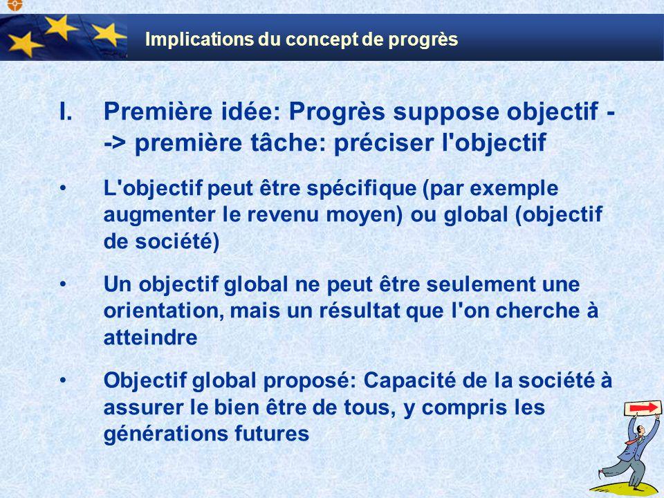I.Première idée: Progrès suppose objectif - -> première tâche: préciser l'objectif L'objectif peut être spécifique (par exemple augmenter le revenu mo