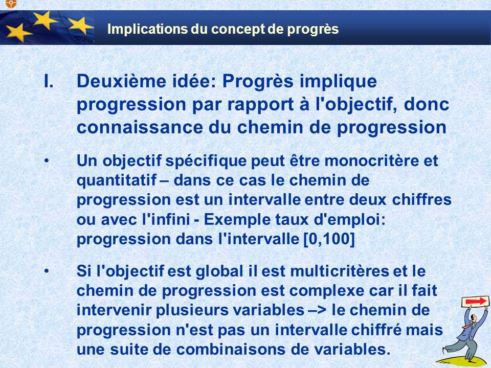 I.Deuxième idée: Progrès implique progression par rapport à l objectif, donc connaissance du chemin de progression Un objectif spécifique peut être monocritère et quantitatif – dans ce cas le chemin de progression est un intervalle entre deux chiffres ou avec l infini - Exemple taux d emploi: progression dans l intervalle [0,100] Si l objectif est global il est multicritères et le chemin de progression est complexe car il fait intervenir plusieurs variables –> le chemin de progression n est pas un intervalle chiffré mais une suite de combinaisons de variables.
