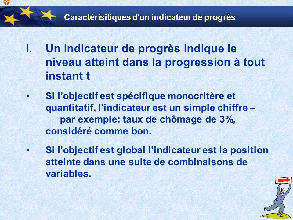 I.Un indicateur de progrès indique le niveau atteint dans la progression à tout instant t Si l'objectif est spécifique monocritère et quantitatif, l'i