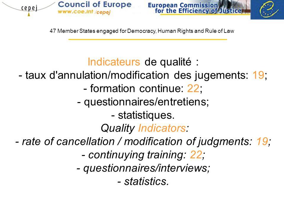 Indicateurs de qualité : - taux d annulation/modification des jugements: 19; - formation continue: 22; - questionnaires/entretiens; - statistiques.