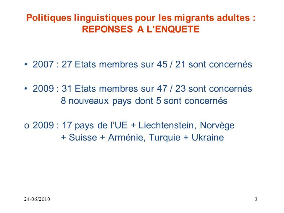24/06/20103 Politiques linguistiques pour les migrants adultes : REPONSES A L ENQUETE 2007 : 27 Etats membres sur 45 / 21 sont concernés 2009 : 31 Etats membres sur 47 / 23 sont concernés 8 nouveaux pays dont 5 sont concernés o2009 : 17 pays de lUE + Liechtenstein, Norvège + Suisse + Arménie, Turquie + Ukraine