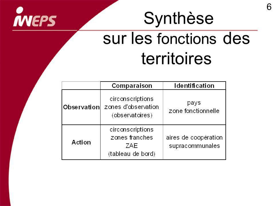 6 Synthèse sur les fonctions des territoires